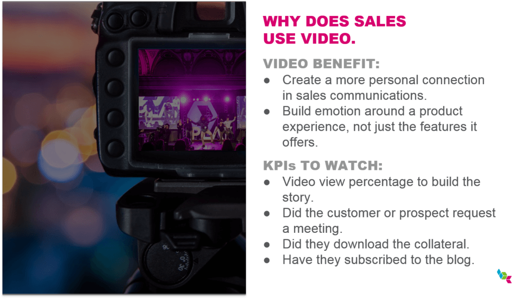Goals and KPIs for Video Sales Programs